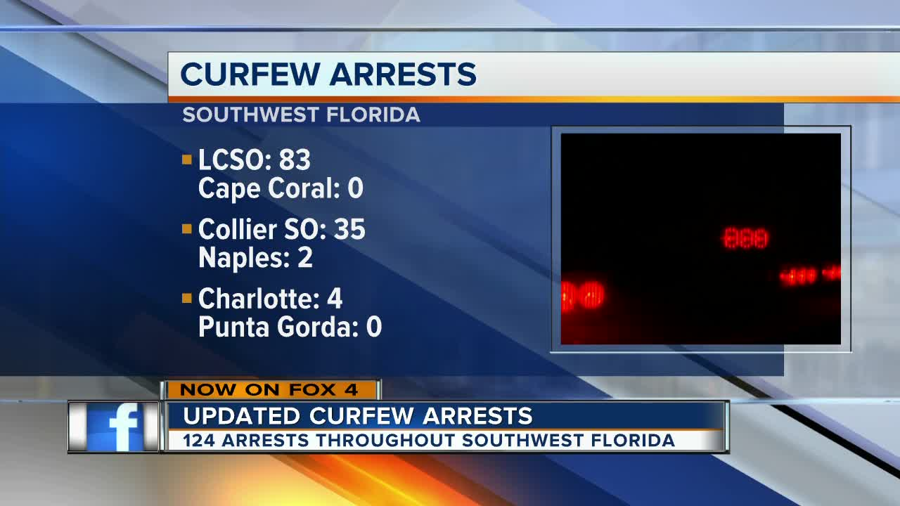 At least 124 arrested during curfew hours in SWFL
