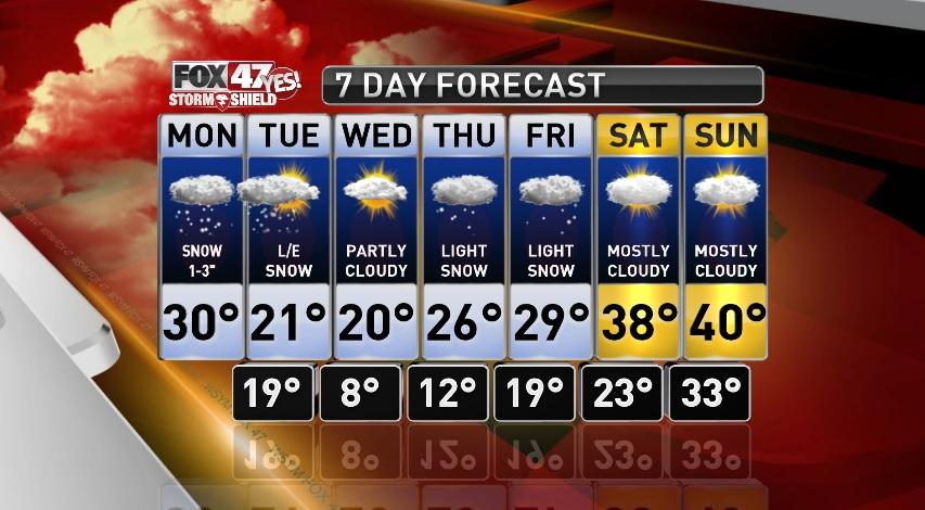 Claire's Forecast 12-10