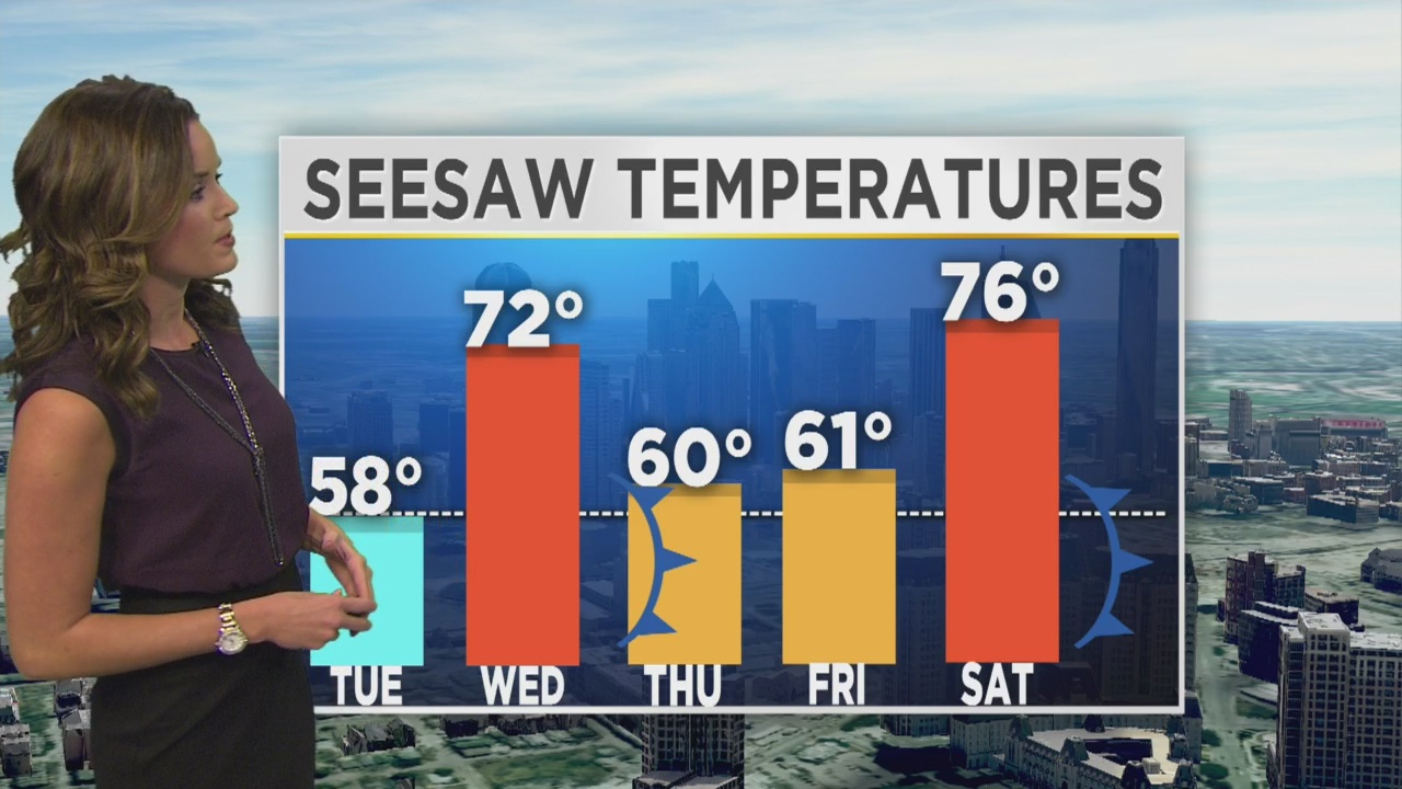 Much Cooler Tuesday Coming After Near Record High Monday