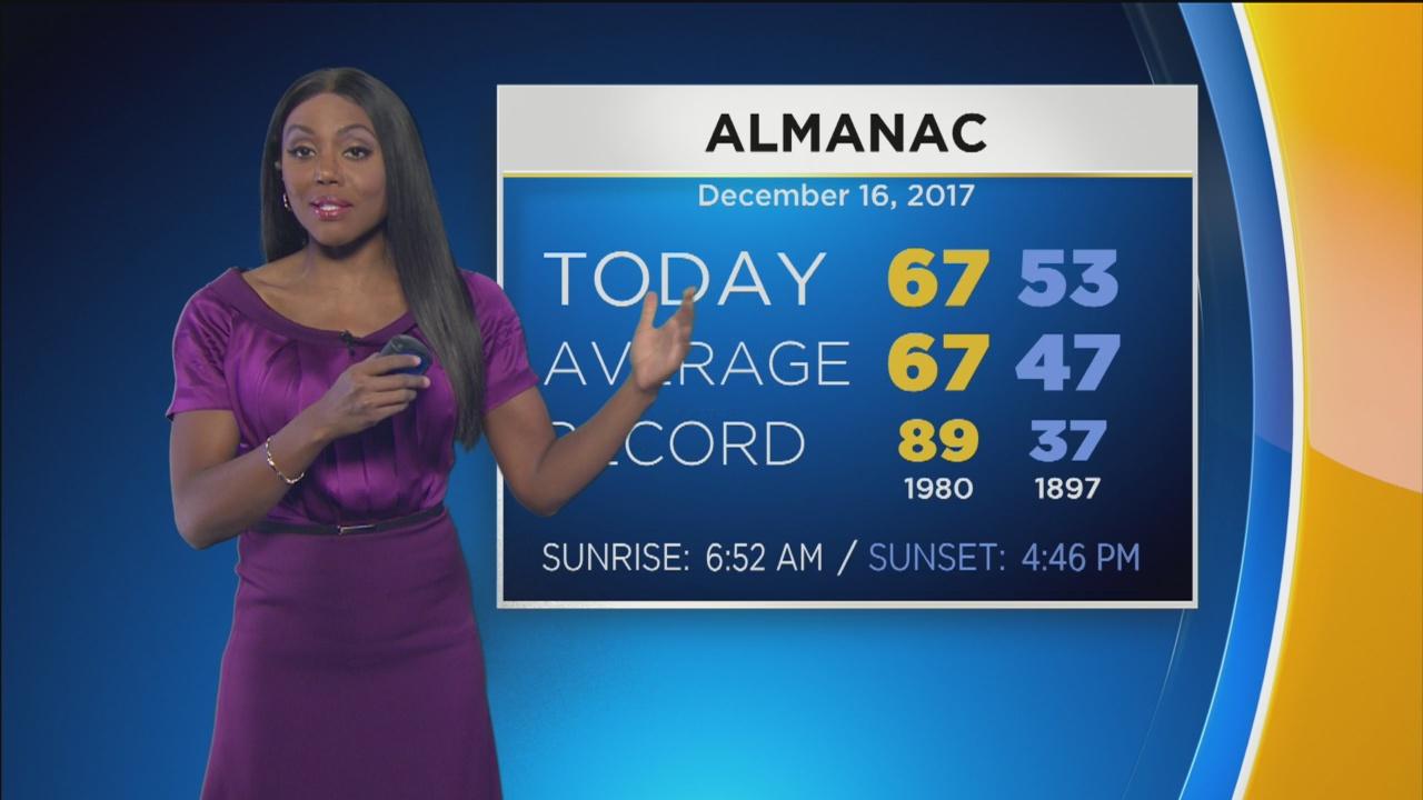 Markina Brown's Weather Forecast (Dec. 16)