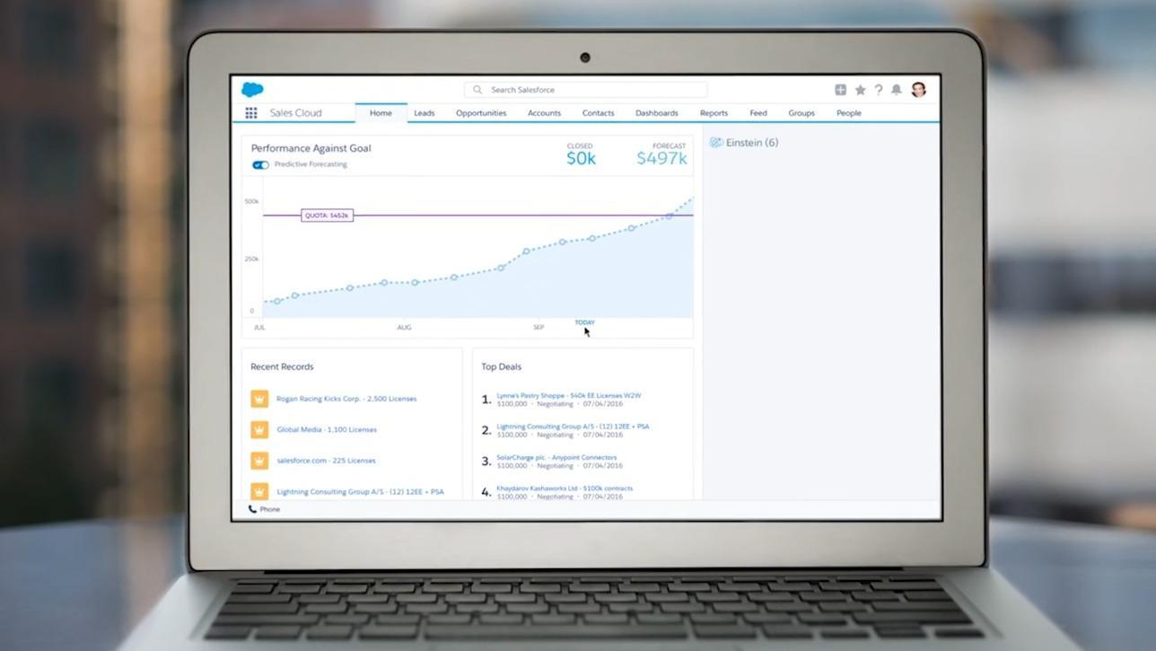 Salesforce's artificial intelligence platform Einstein explained
