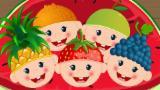 Формы палец Семья | Детские стихи | Детские песни | Formy palets Sem'ya