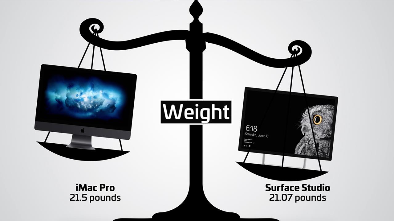 Surface studio vs imac new - Apple S Imac Pro Vs Microsoft S Surface Studio Gadgets Techcrunch Tv