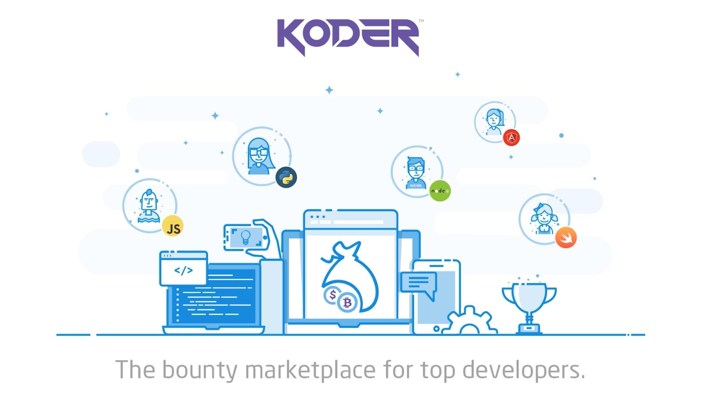 Koder Coding Marketplace