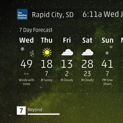 Rapid City weather forecast from inerloadsr5s.gq Extended forecast in Rapid City, SD for up to 25 days includes high temperature, RealFeel and chance of precipitation Day. 37 ° Hi.
