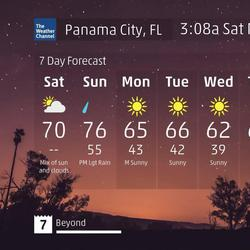 Weather Forecast Panama City Fl  Day