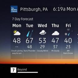 Pittsburgh Pa 60 Second Forecast 5ac20641d900854392df502a on Weather Page Az 10 Day Forecast