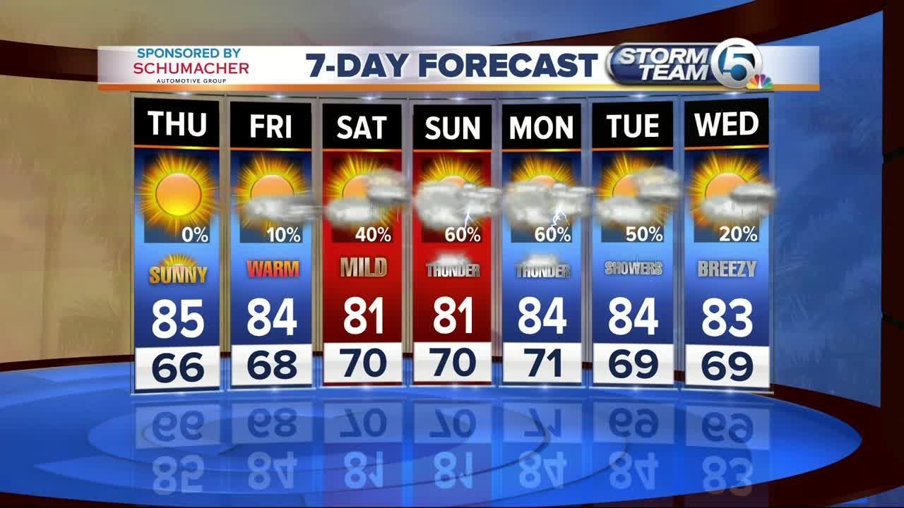 Thursday midmorning forecast