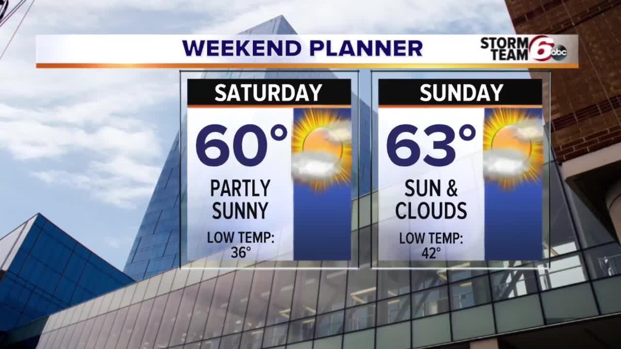 Gradually warmer this weekend.
