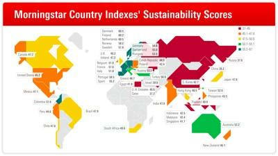 Europe, Emerging Markets Lead in Sustainability