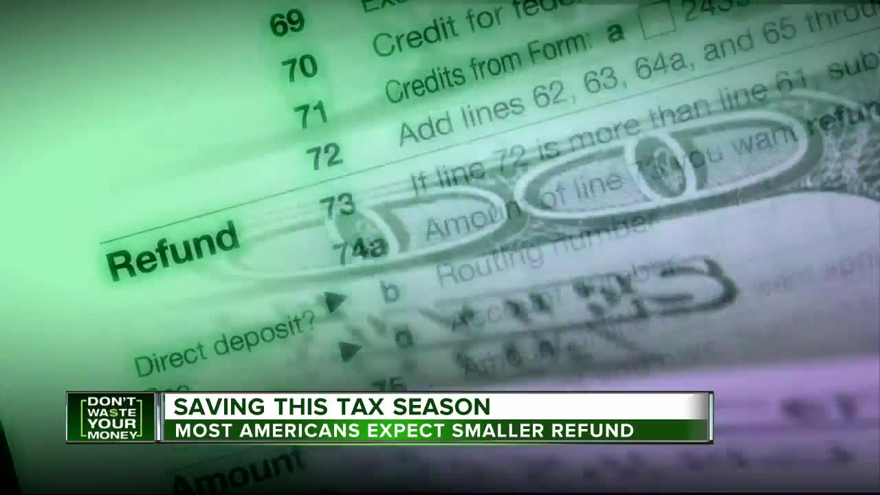 Here's how Americans plan on spending their tax refunds: report