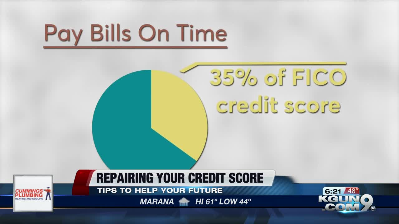 Credit Repair Companies Offer To Fix Your Credit For A Fee. Are They A Scam?