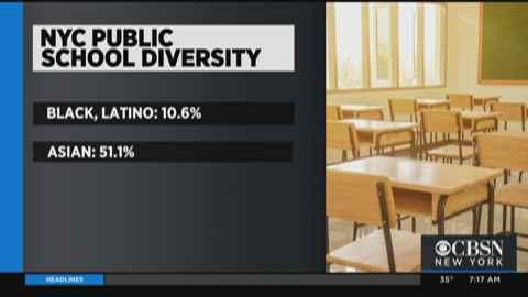 8 Elite Public Schools In NYC Only Accepted 190 Black Students