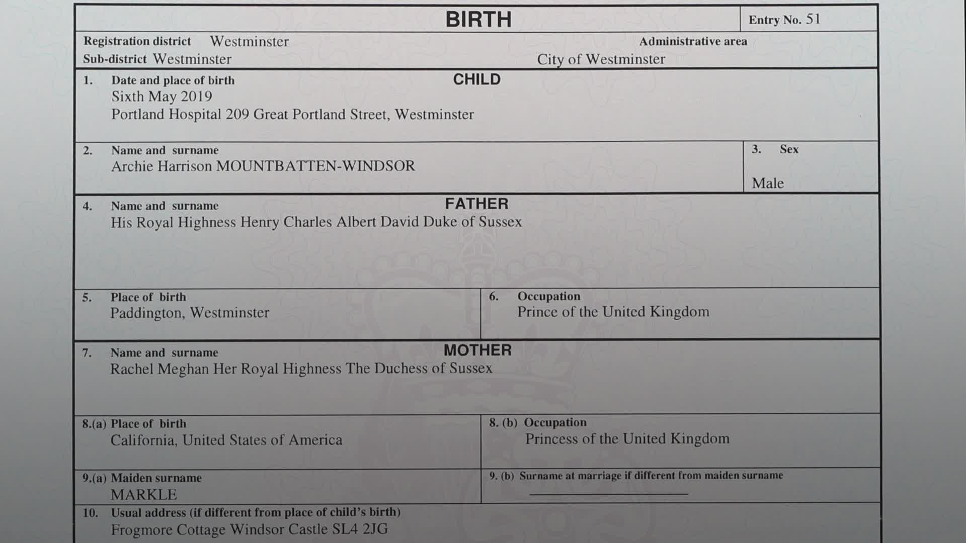 Why Meghan Markle is listed as a princess on Archie's birth certificate