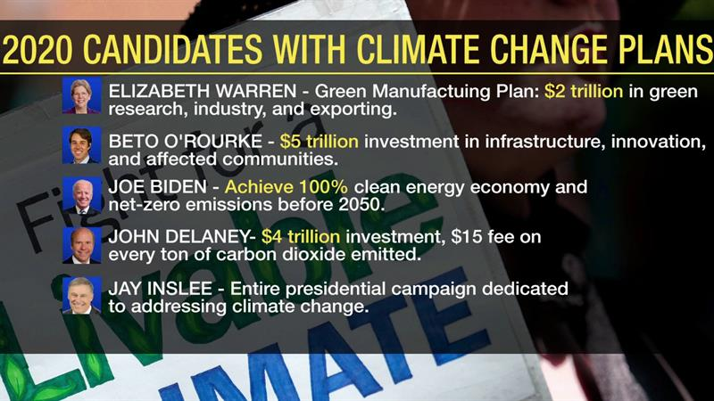 Here's What Democrats Need To Say About Climate Change At The Presidential Debates