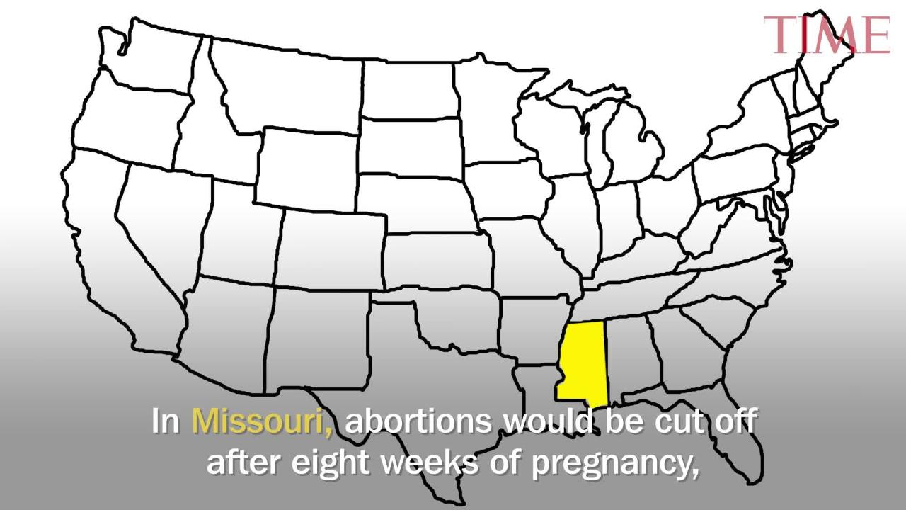 The State Where Even A Democratic Governor Can't Stop Abortion Bans