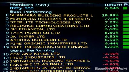 Stock Markets Live: Indian Share/Stock Market News, Data