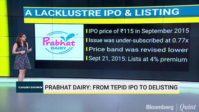 From Wealth Creator To Destroyer: Prabhat Dairy's Journey
