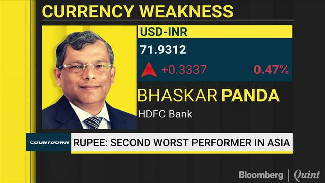 Rupee Remains Overvalued Despite Weakness, Says HDFC Bank