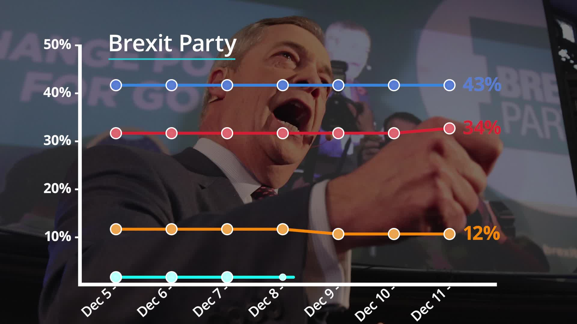 5 General Election 'Shocks' That Show The Expected Result Doesn't Always Happen