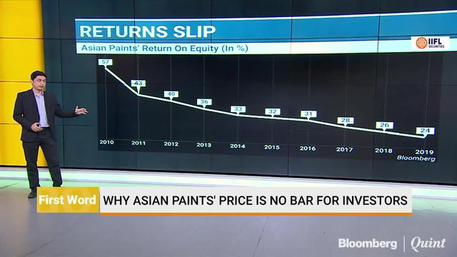 Why Asian Paints' Price Is No Bar For Investors