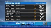Chicago Weather: Sunny, Less Humid Weekend