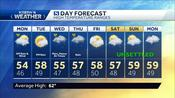 Rain and gusty winds tonight, heavy rain mid week