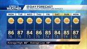 Seasonable Weather Continues